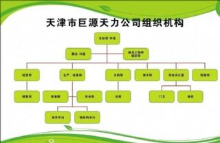 組織結構圖圖片